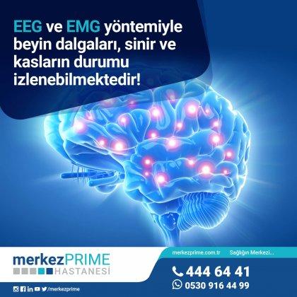 EEG EMG